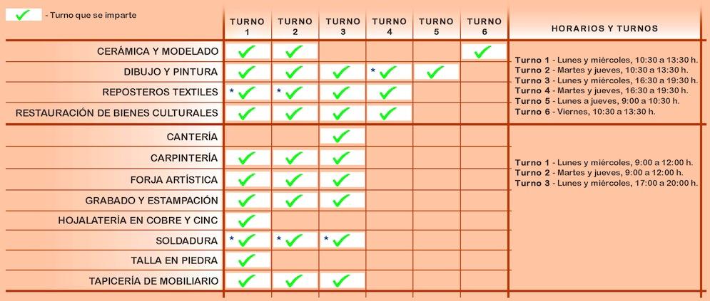 Calendario Turnos.Centro De Los Oficios Cursos